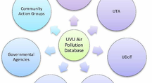 UVU Air Pollution Real-Time Mobile Monitoring