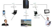 BIOPMS-The BioMetric Patient Management System