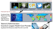 THRIVE: Timely Health indicators using Remote sensing & Innovation for the Vitality of the Environment