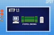Lab 5: SPDY - Eliminating Web Bottlenecks and Taking Full Advantage of 1 Gb/s